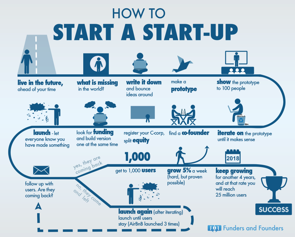 startup-info.jpg