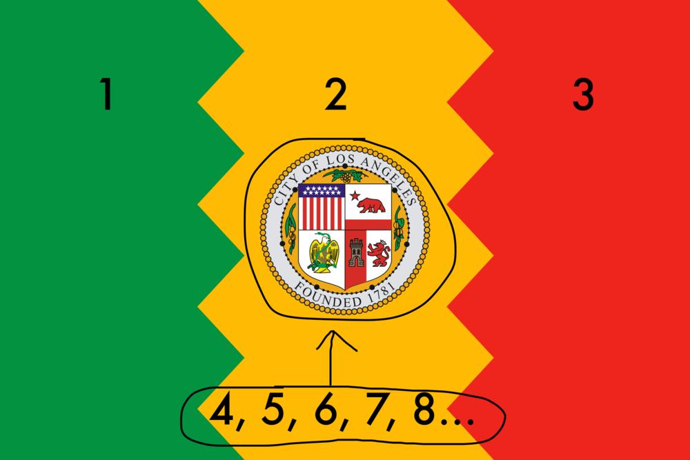 Current Flag Los Angeles Flag
