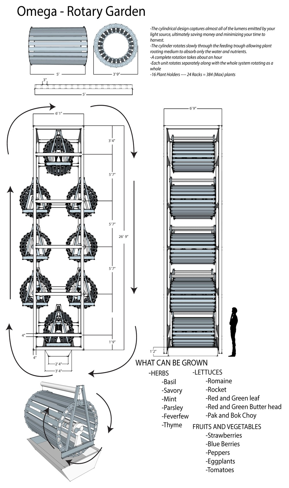 The Omega Garden is a rotary garden system. As each individual unit rotates the whole rack rotates together. This allows for efficient light and water use because the water troff is at the bottom with no need to pump water up and light is in the middle allowing plants to grow around it giving the optimal amount of lumens to the plants.  Each unit can grow a maximum 384 but I'm going to say the max should be 350. You can harvest lettuce every 20 days , that means every 20 days each rack can produce 2,800 heads of lettuce.
