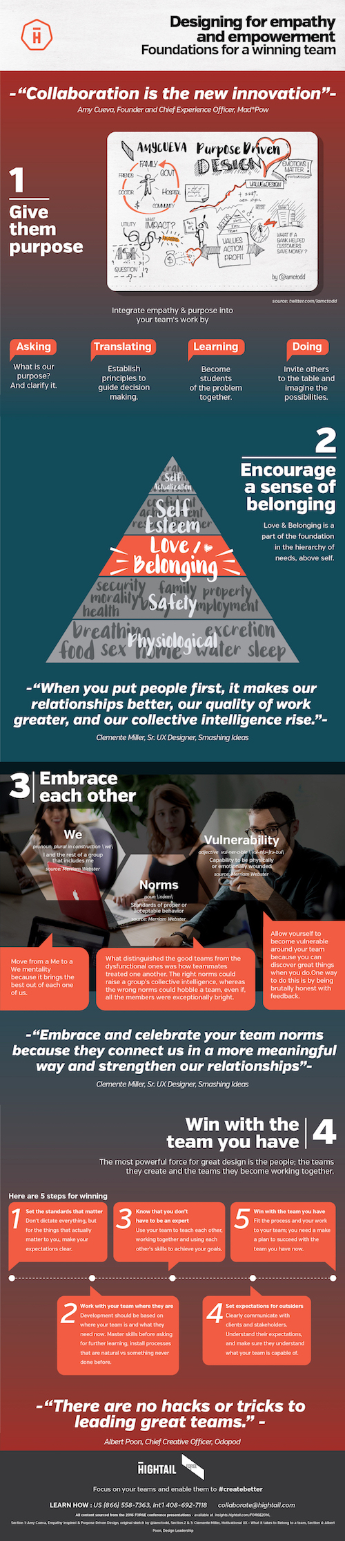 *Image source: http://blog.hightail.com/4-foundations-winning-team-infographic/