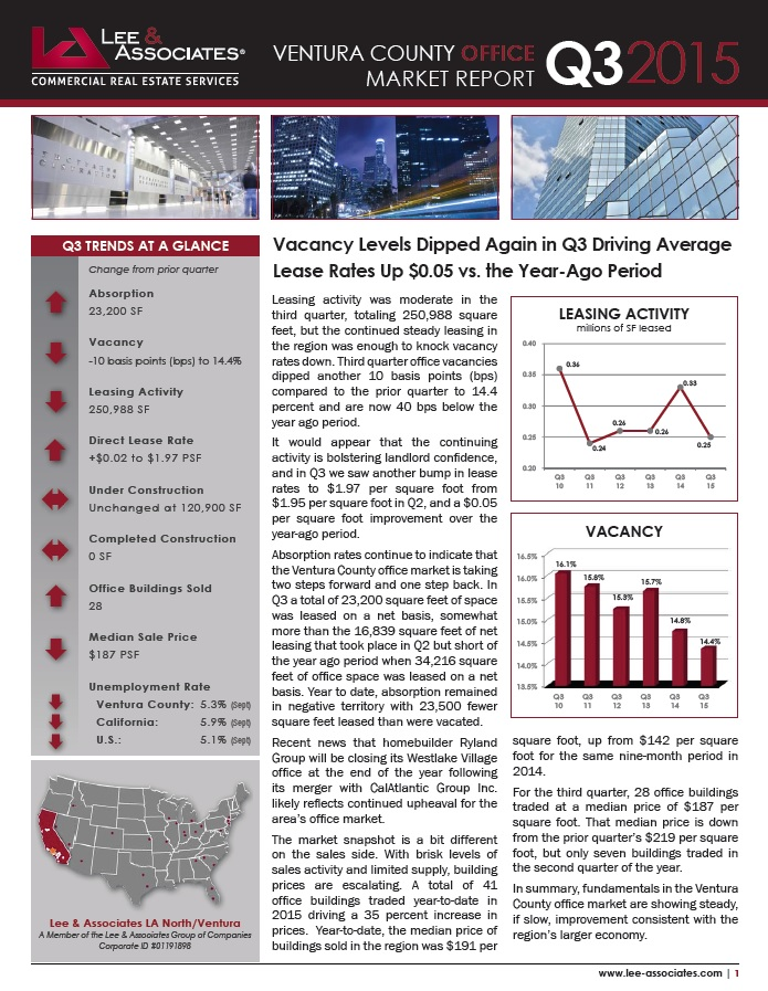 Q3 Ventura County Office Market Report