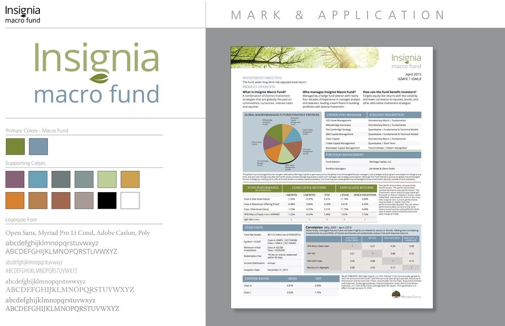 Insignia macro fund