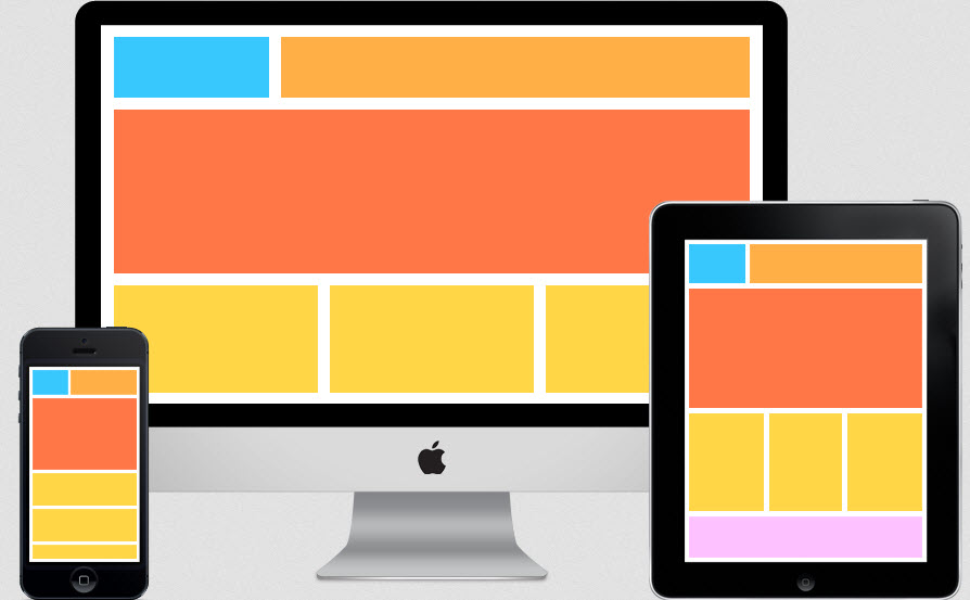 Website Design Visual Layout