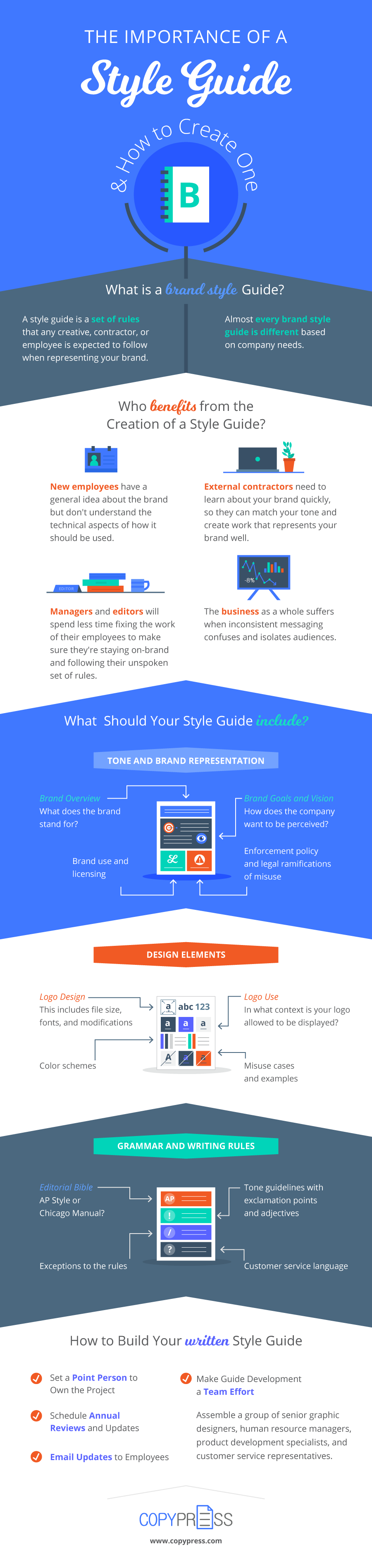 Style Guide Infographic