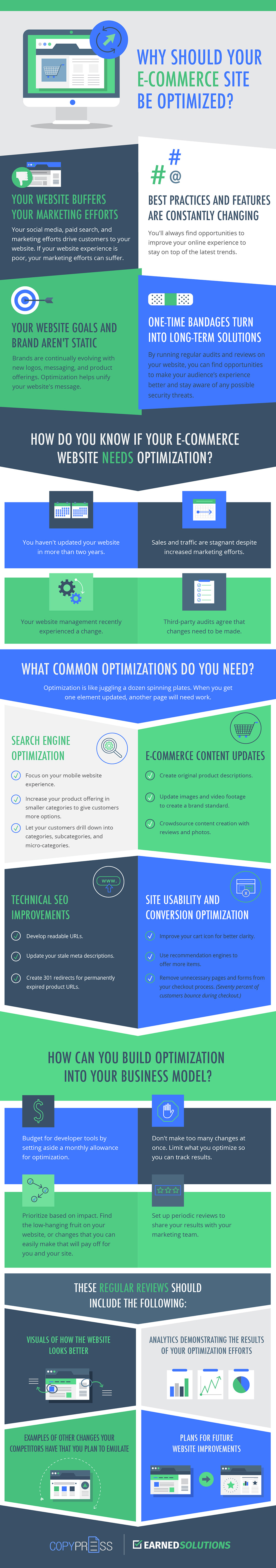 Ecommerce Optimization Infographic.jpg