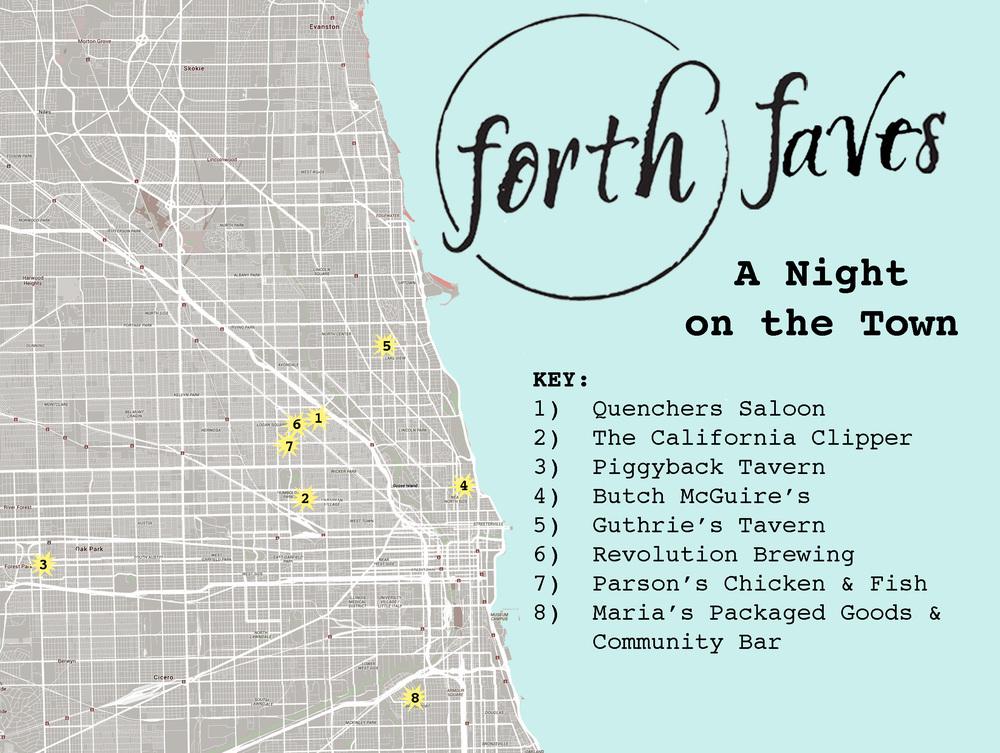 4xForth Map-bars