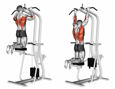 Assisted Wide Grip Overhand Chin-Ups