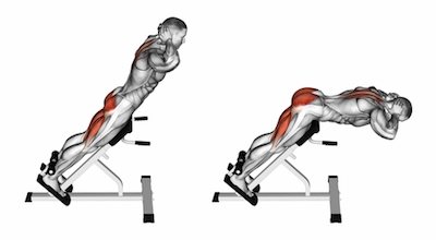 Hyperextensions