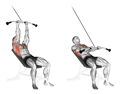Incline Cable Lat Pushdown