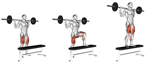 Barbell Lunge Step Ups