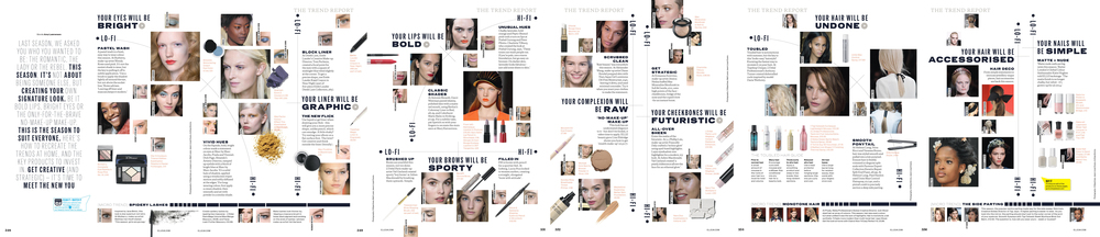 Beauty Trend Report