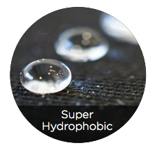 Ceramic Pro Nano-Ceramic Coating Hydrophobic Properties