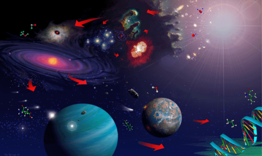 Astrobiology: it's allllll connected! ( NASA Astrobiology Institute )