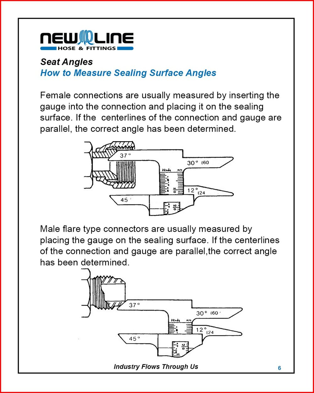 Port-&-Connectors-Booklet-pg-6.jpg