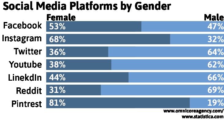 Gender Overview_3.png