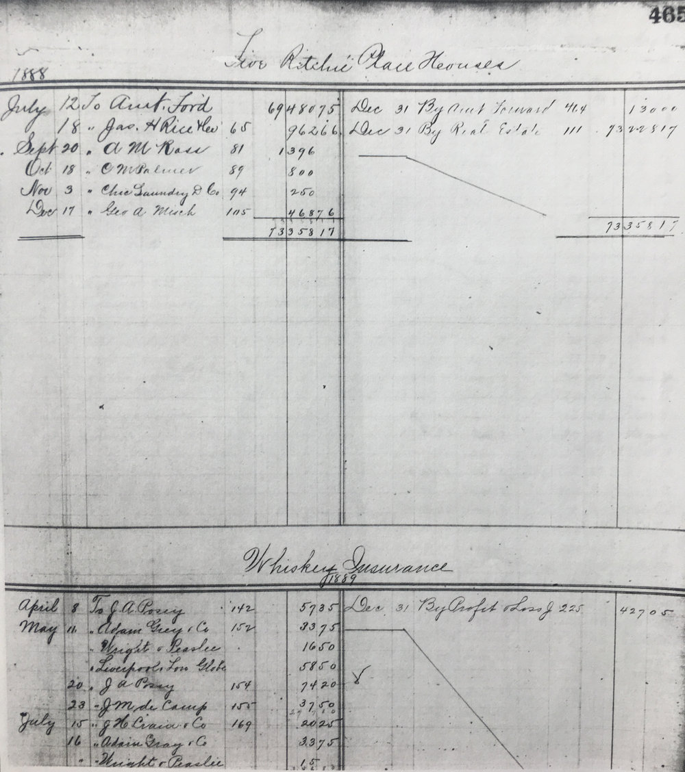 Potter Palmer's account ledger. Chicago History Museum Archives.
