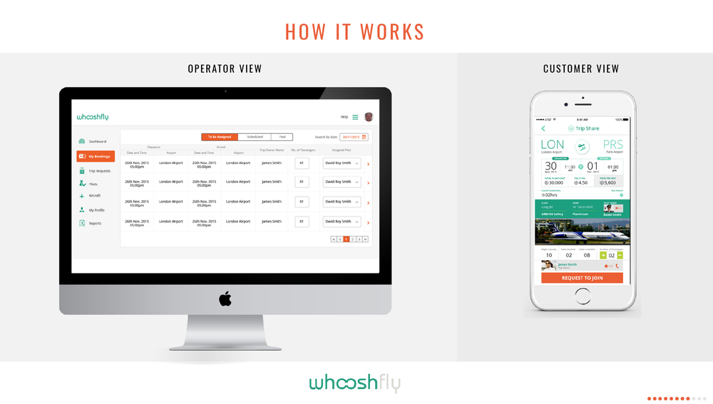 Whoosh-EBrochure_How it works Screens.jpg