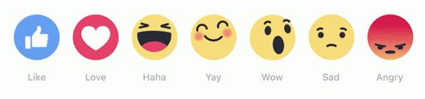 De Facebook reactie-knoppen