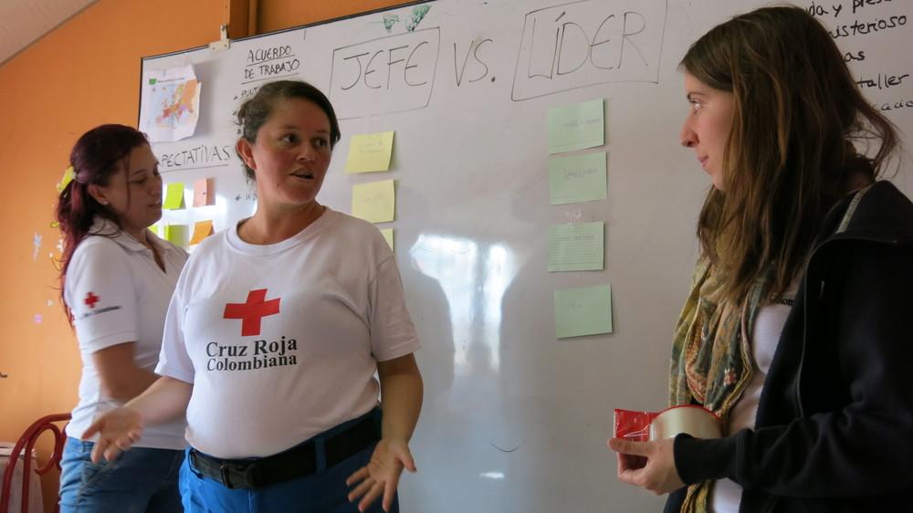 Actividad: identificando la diferencia entre un  líder y un jefe