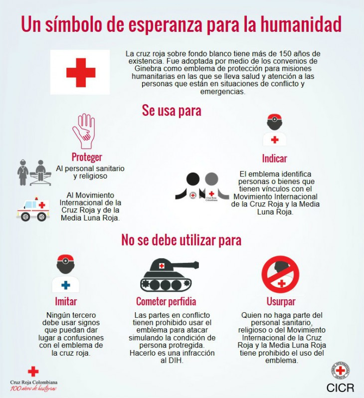 Protective emblem: the health personnel and the religious personnel. Indicative: The emblem identifies persons or goods that have links with the International movement of the Red Cross or Red Crescent. Should not be used by any others than whom is approved by the Red Cross and Red Crescent. This includes imitations of the cross and by the parts in the conflict.
