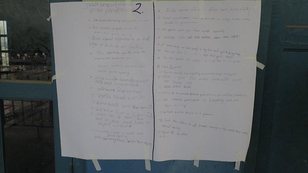 Ideas from the 160 participants on goal number 5: Gender Equality