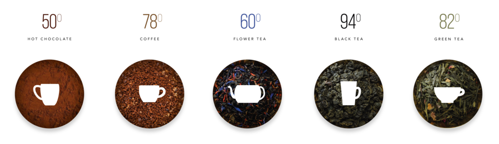 Tea Types-02.png