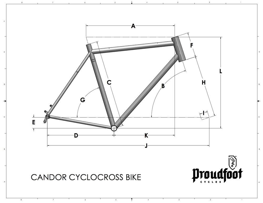 candor_diagram