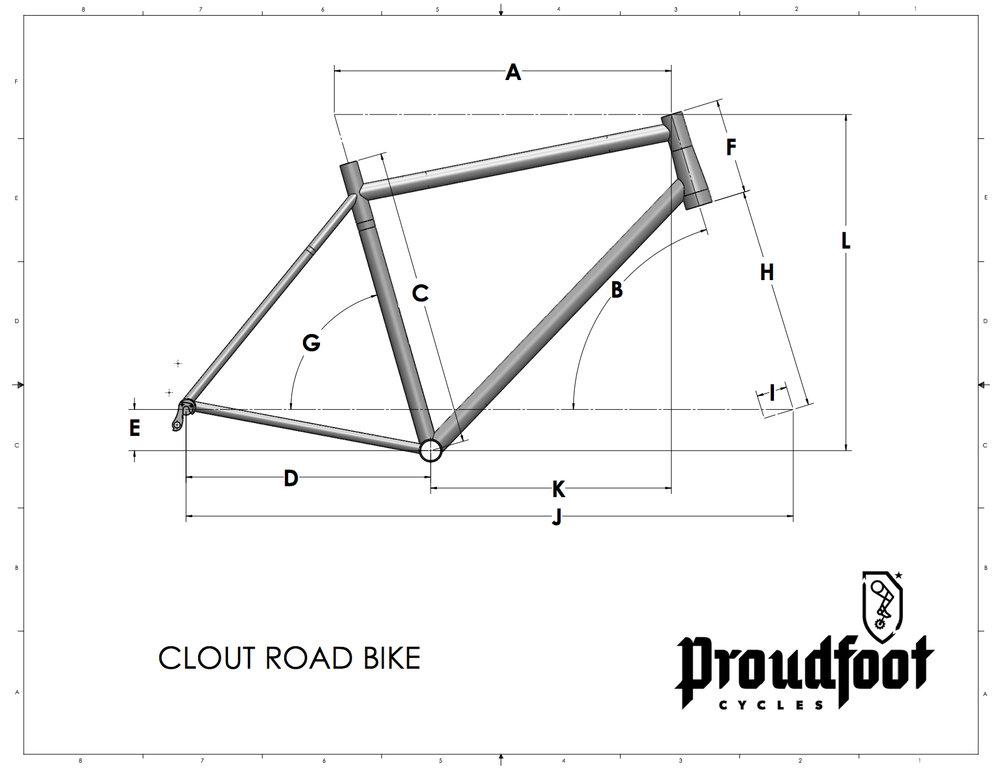 clout_diagram