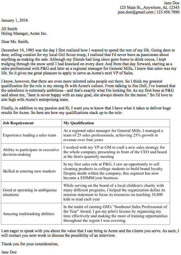 cover letter template - Best Cover Letter Example