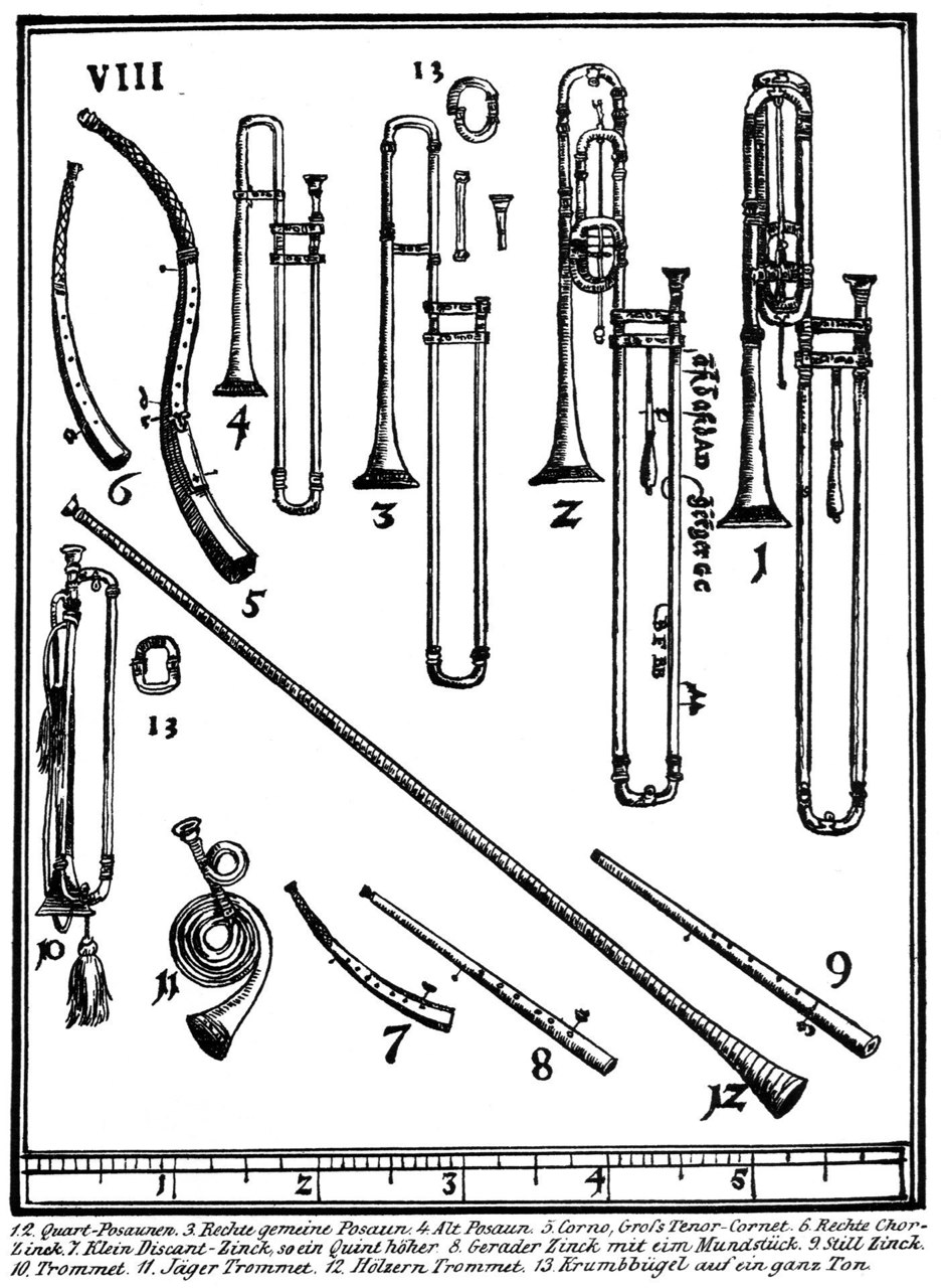 Praetorius Syntagma Musicum, 1614 - 20. Plate showing cornetti, trombones, and trumpets