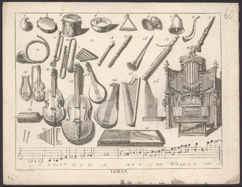 "Daniel Chodowiecki from a didactic work by J.B. Basedows, ""Musikalische Instrumente,"" 1773."