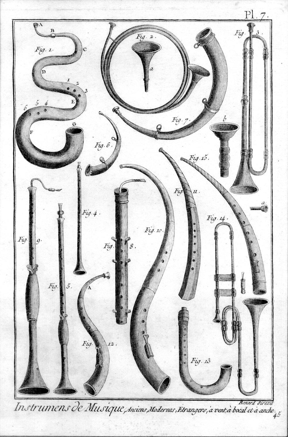 Didérot, Encyclopédie, ou Dictionnaire raisonné des sciences, des arts et des métiers…, 1751-72
