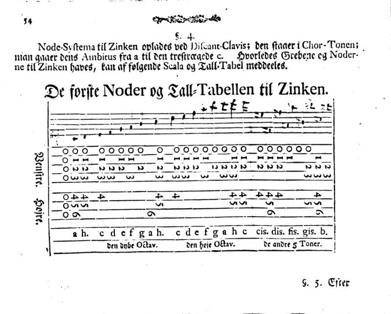 Lorents Nicolaj Berg Den første Prøbe for Begundere udi Instrumental-Kunsten...
