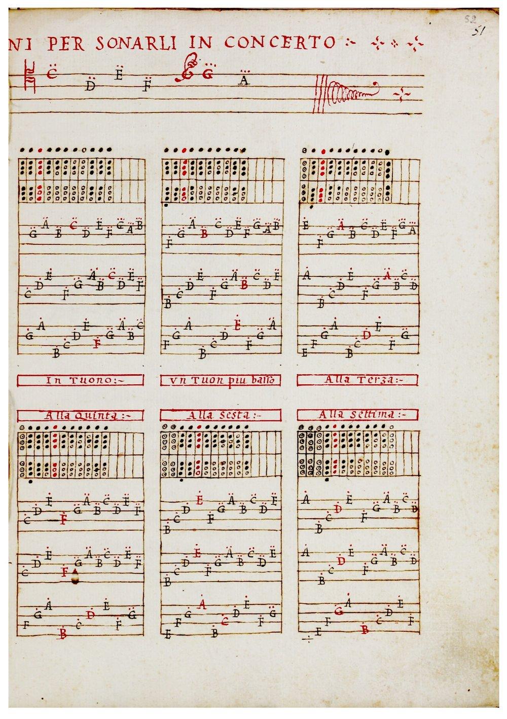 A. Virgiliano, Il Dolcimelo, Ms., ca. 1600.