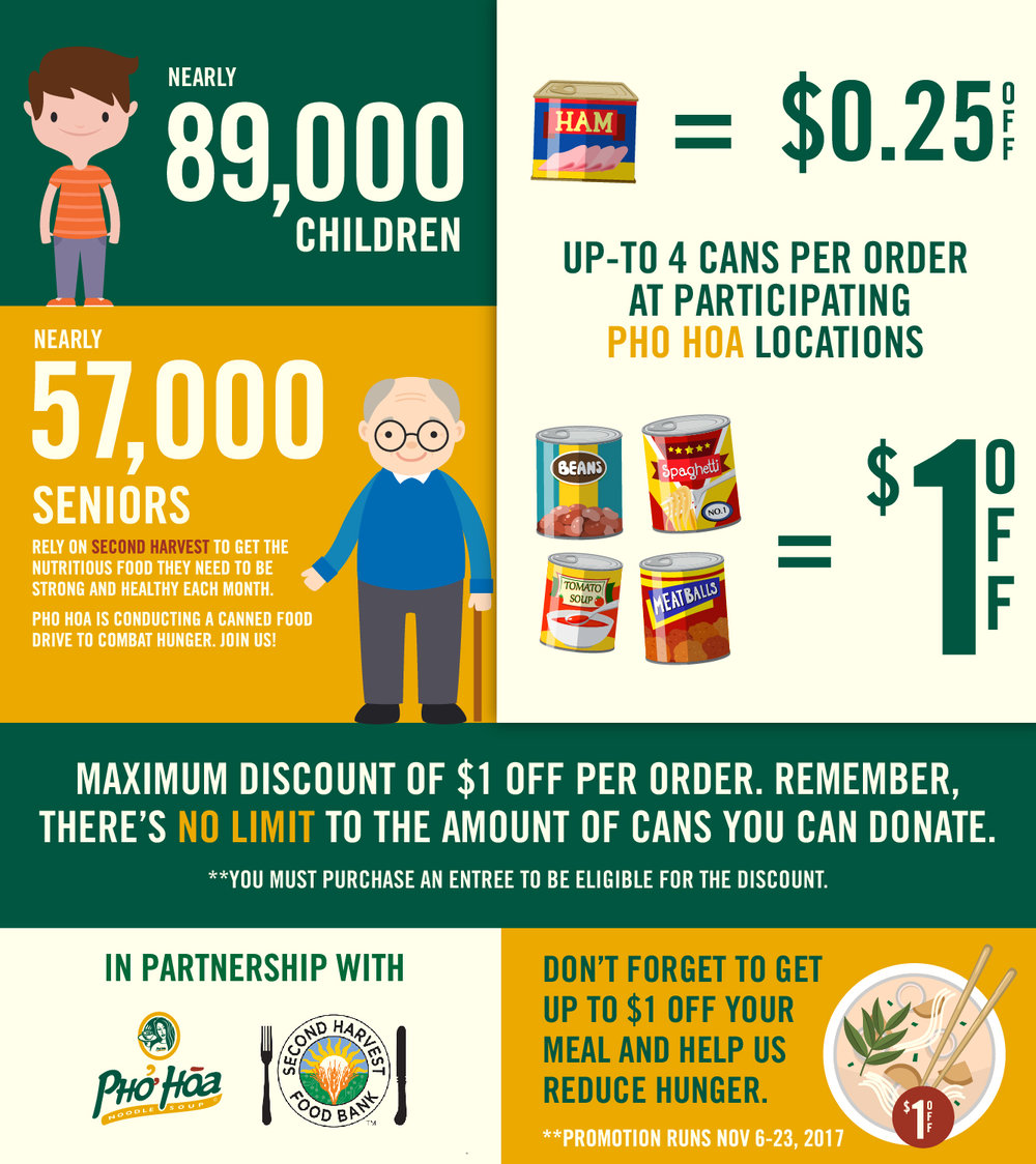 Canned Food Drive Graphics-Digital_HALF_640x720.jpg