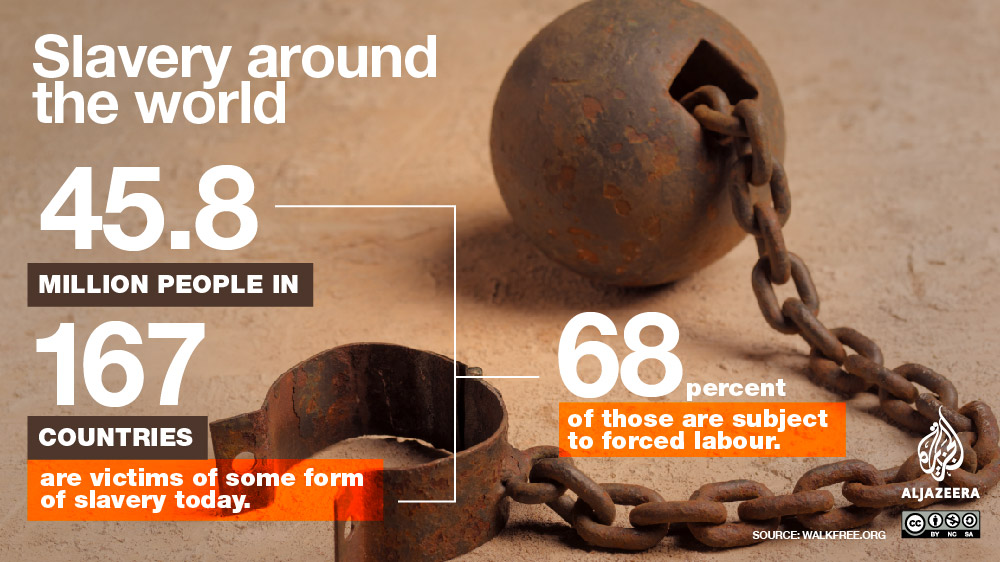 Slavery by the Numbers.jpg