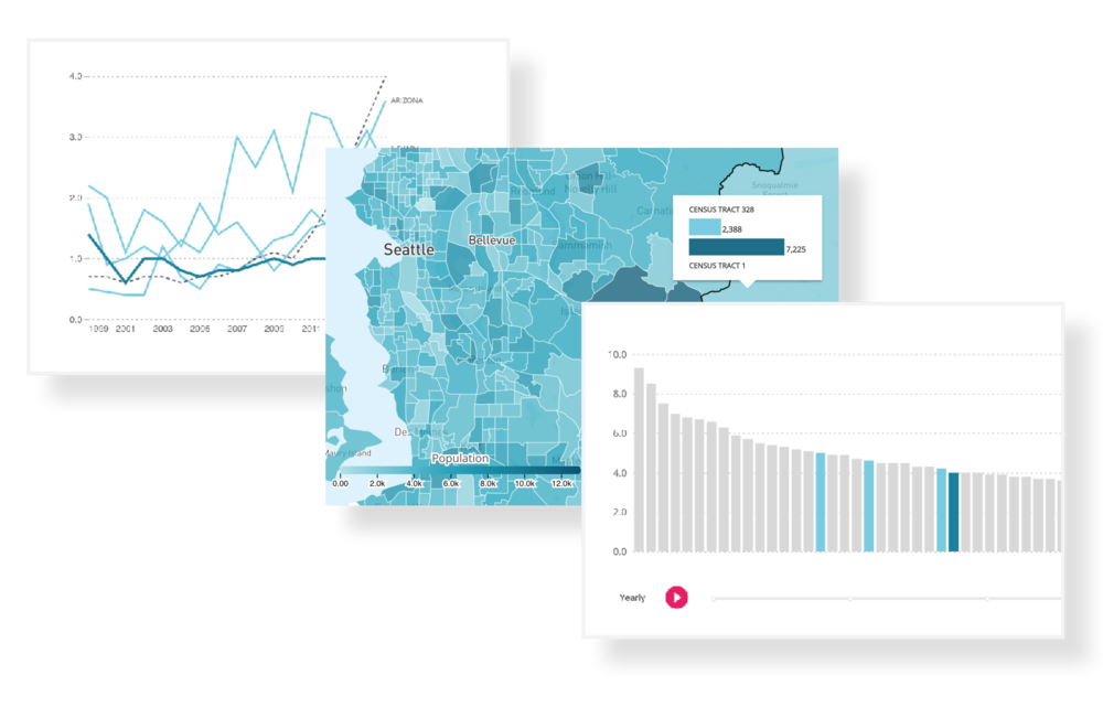 LiveStories Visualizations