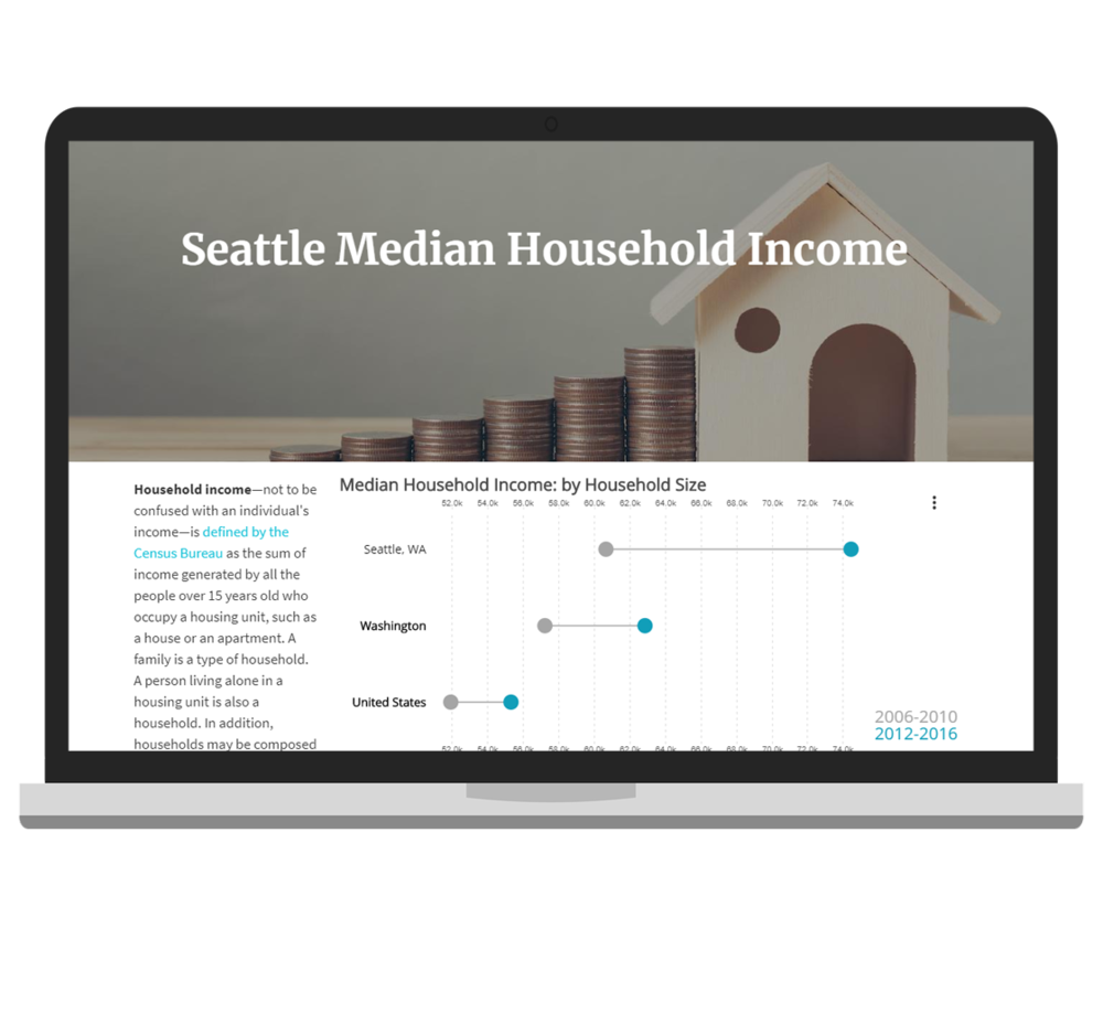 Laptop - Median Household Income - 20190115.png