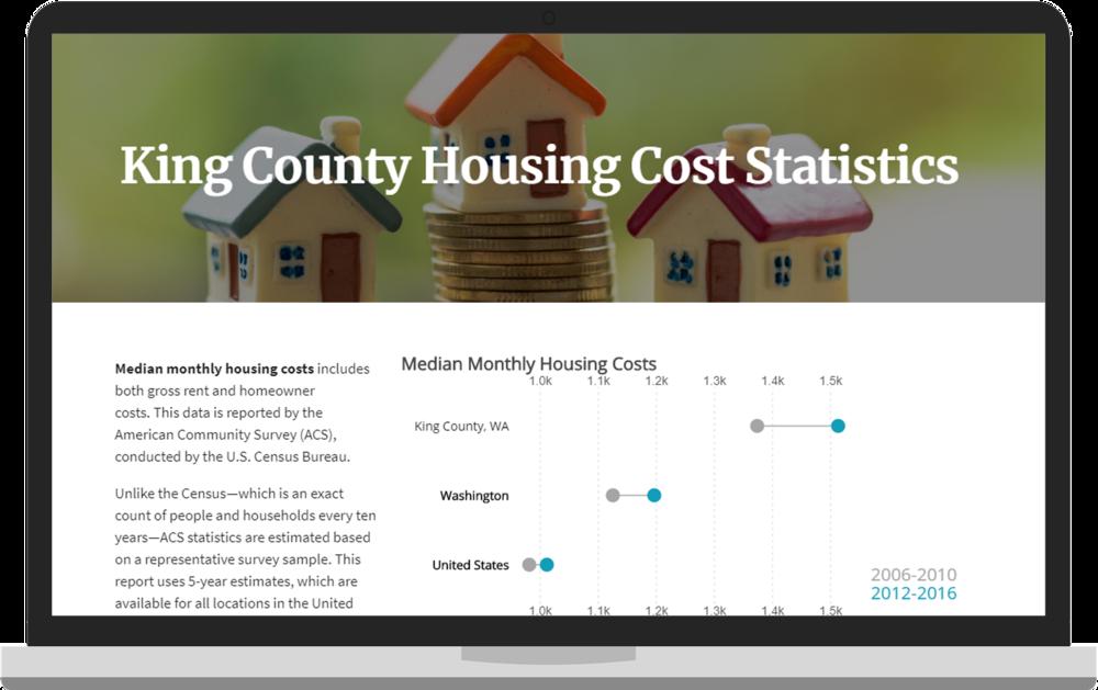 Laptop Housing Costs