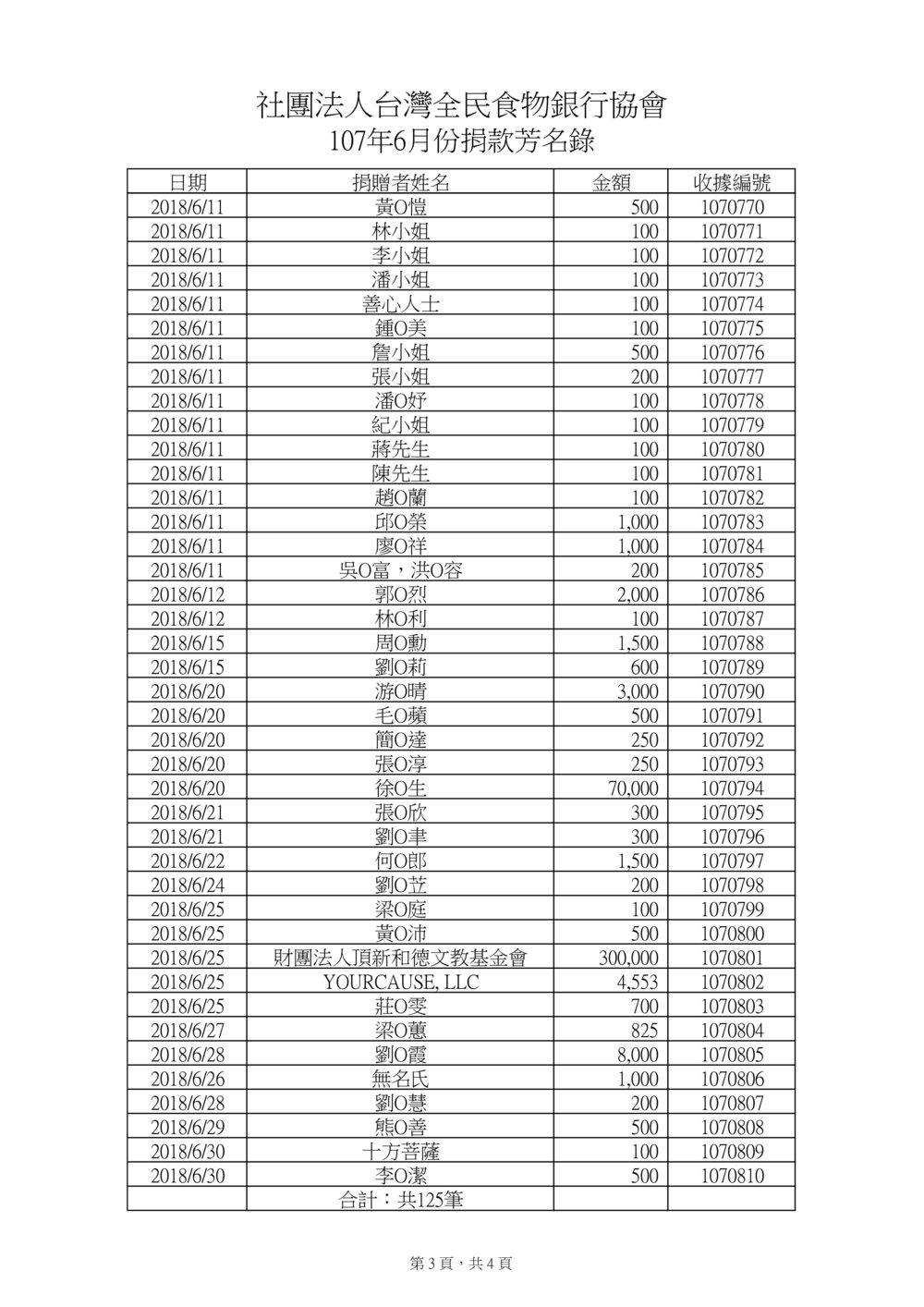捐款107年6月-2.jpg