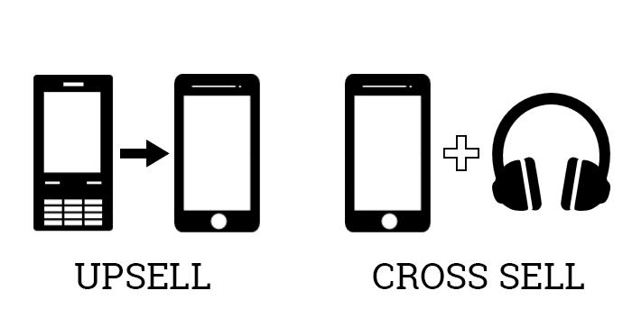 Esempio di UPSELL (vendere una nuova versione dello stesso prodotto nel corso del tempo) e CROSS SELL (vendere dei servizi o prodotti complementari al prodotto principale).