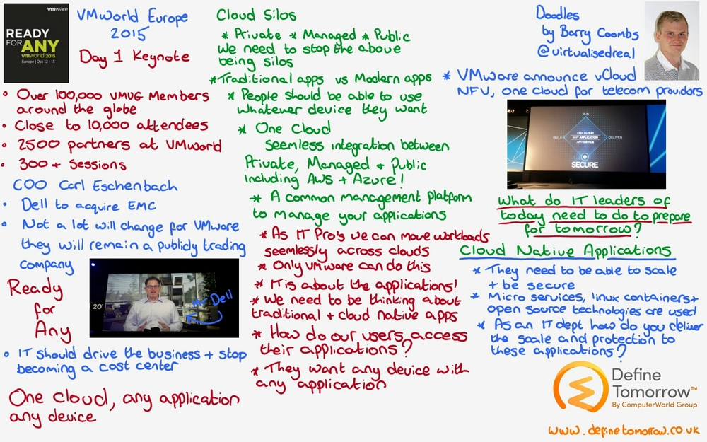 Keynote One Cloud, Any Application, Any device