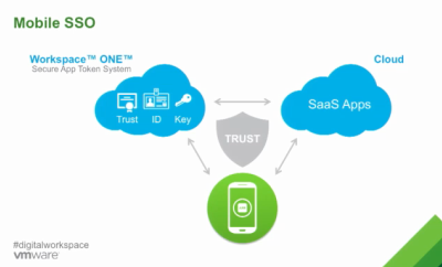5 New Tools and Tech to Secure BYOD in the Digital Workspace