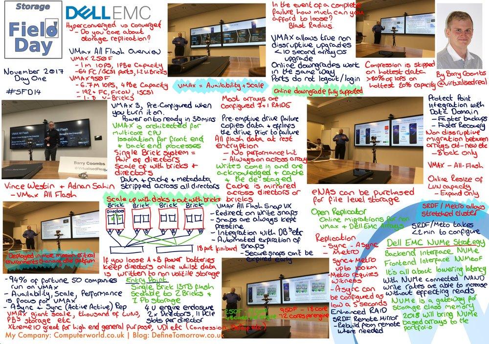 #SFD14 Day 1, DellEMC VMAX