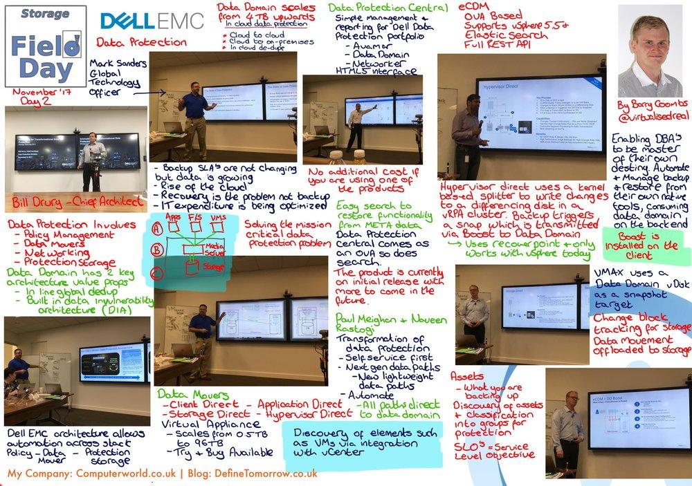 Dell EMC Protection (Data Domain)