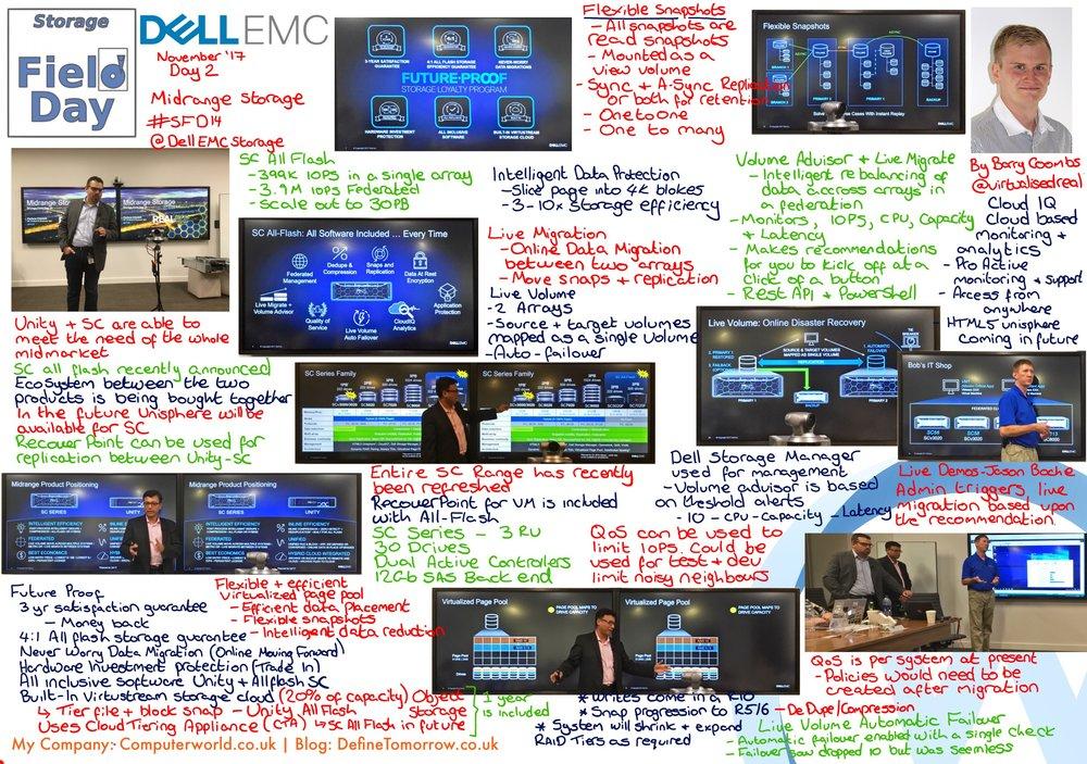 DellEMC Midrange Storage (Dell SC)