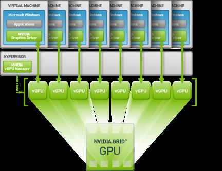 nVidia GRID — Define Tomorrow™