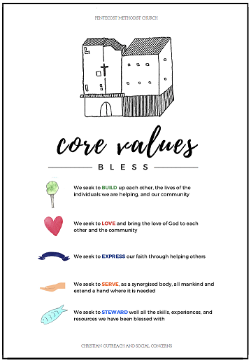 core values - BLESS-small.png
