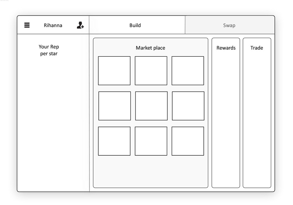 Wireframe for iPad