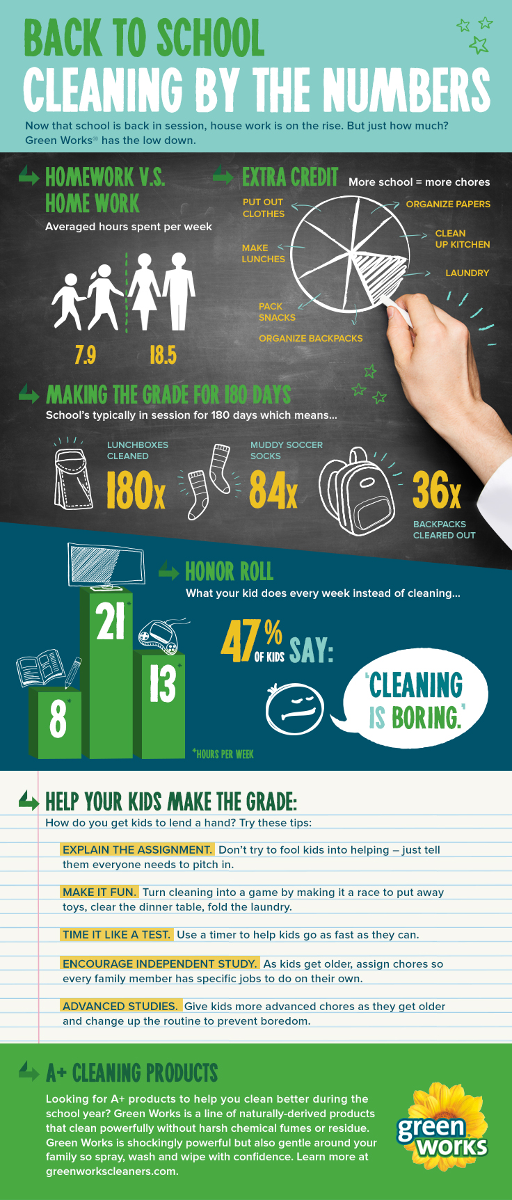 GreenWorks-Infographic-BacktoSchool-Current.jpg